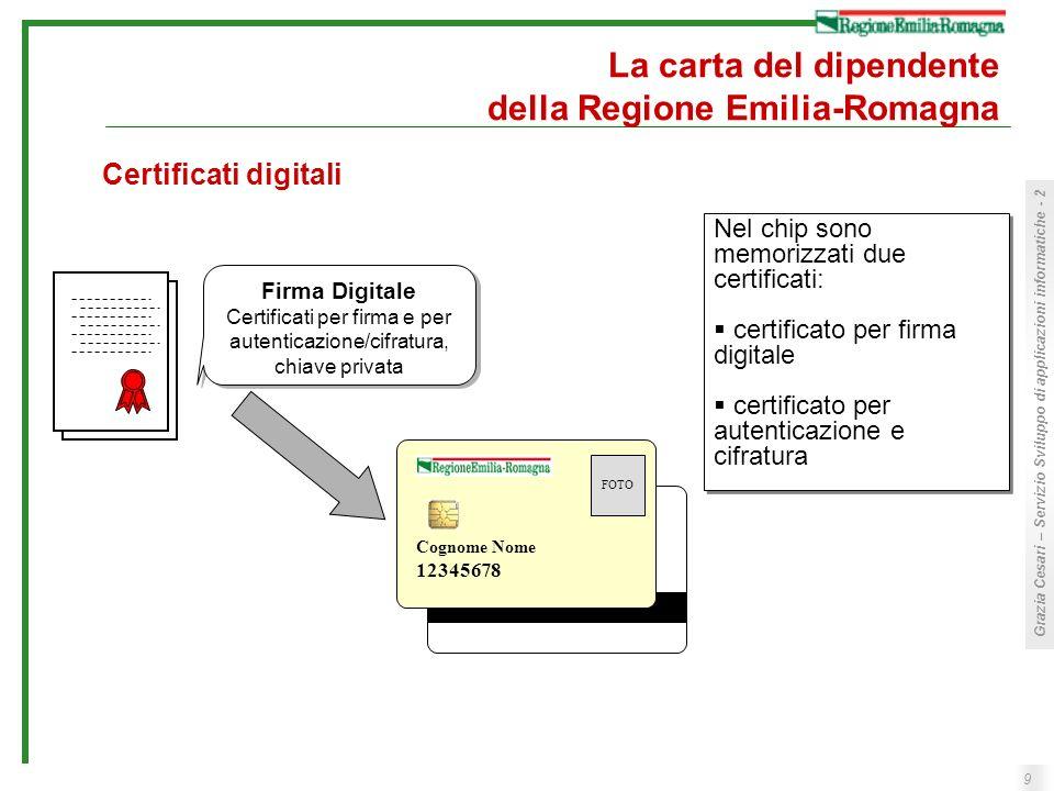 9 Grazia Cesari – Servizio Sviluppo di applicazioni informatiche - 2 La carta del dipendente della Regione Emilia-Romagna FOTO Cognome Nome 12345678 F