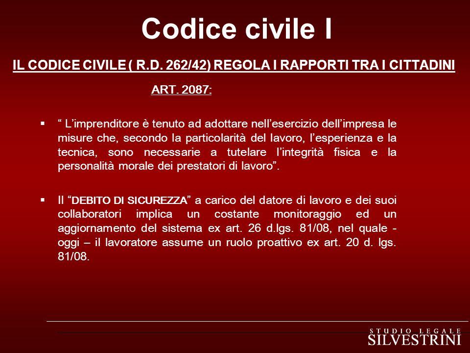 Codice civile I IL CODICE CIVILE ( R.D.262/42) REGOLA I RAPPORTI TRA I CITTADINI ART.
