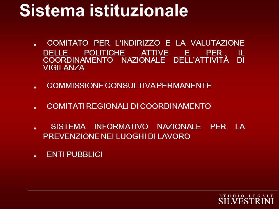 Sistema istituzionale.