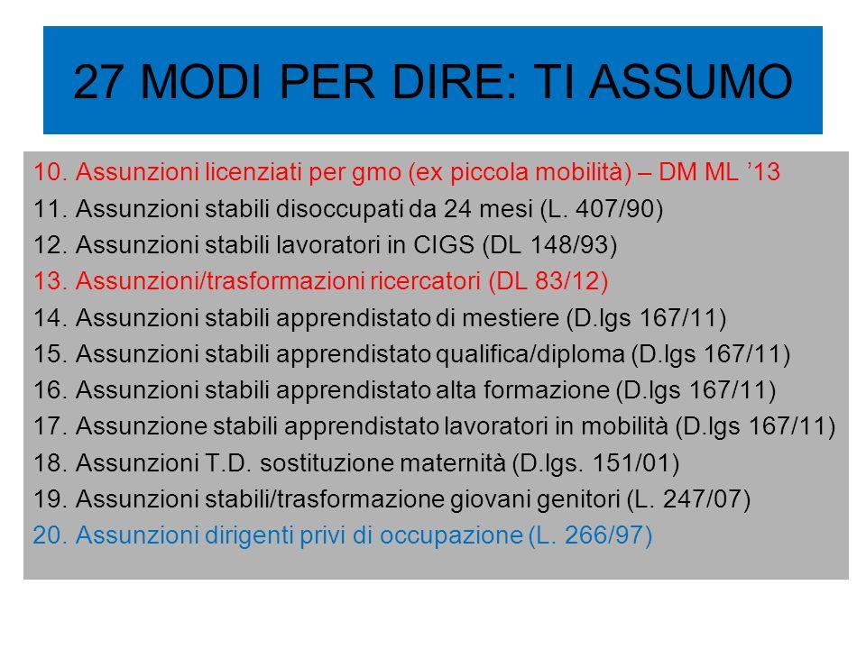 27 MODI PER DIRE: TI ASSUMO 10.Assunzioni licenziati per gmo (ex piccola mobilità) – DM ML 13 11.Assunzioni stabili disoccupati da 24 mesi (L. 407/90)