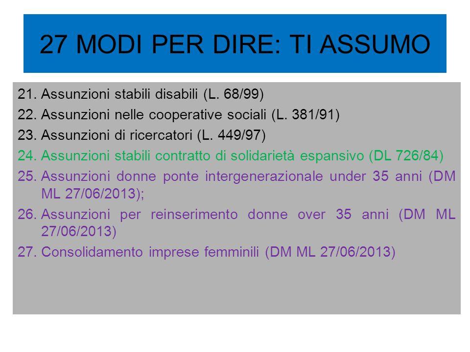 27 MODI PER DIRE: TI ASSUMO 21.Assunzioni stabili disabili (L. 68/99) 22.Assunzioni nelle cooperative sociali (L. 381/91) 23.Assunzioni di ricercatori