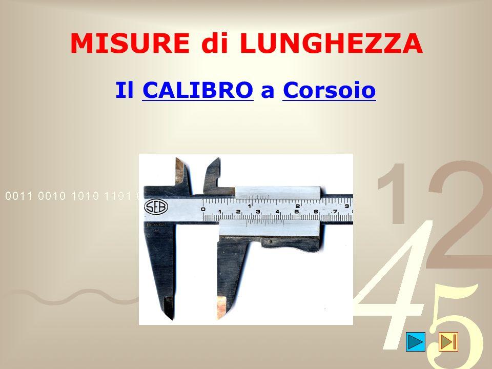 CALIBRO : NOMENCLATURA Becchi per misure interne (diametro interno) Becchi per misure esterne (diametri, spessori) Corsoio Pulsante a frizione NONIO (mm) SCALA PRINCIPALE (cm o mm)
