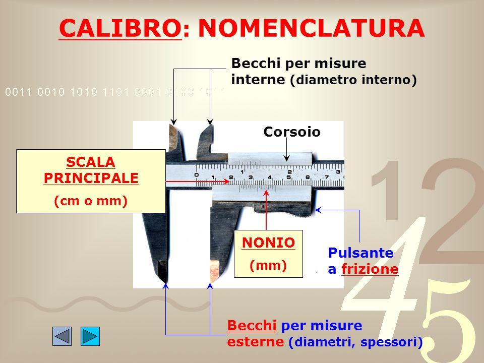 CALIBRO : NOMENCLATURA Becchi per misure interne (diametro interno) Becchi per misure esterne (diametri, spessori) Corsoio Pulsante a frizione NONIO (