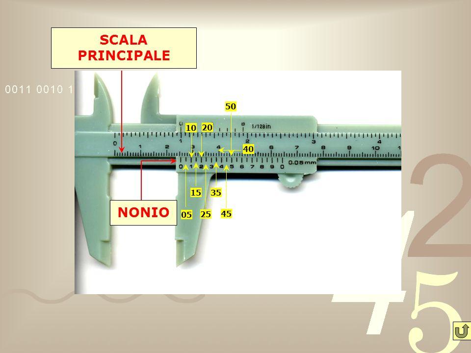 CALIBRO: c aratteristiche Si usa per misurare piccole lunghezze.