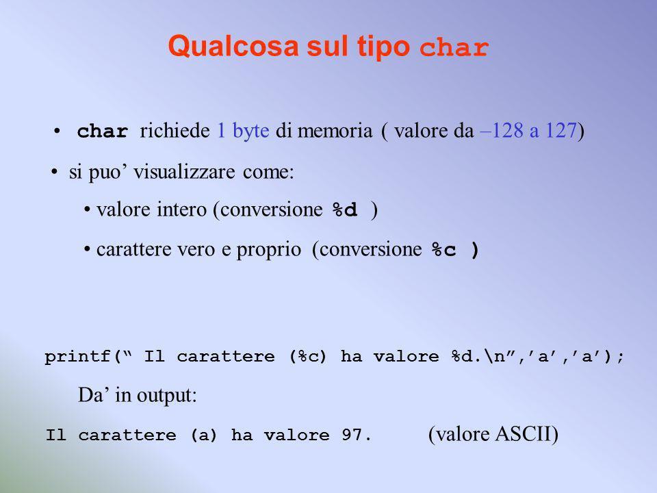 Qualcosa sul tipo char char richiede 1 byte di memoria ( valore da –128 a 127) si puo visualizzare come: valore intero (conversione %d ) carattere vero e proprio (conversione %c ) printf( Il carattere (%c) ha valore %d.\n,a,a); Da in output: Il carattere (a) ha valore 97.