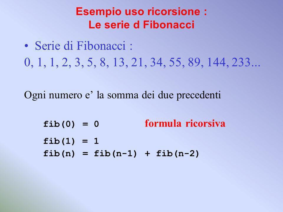 Esempio uso ricorsione : Le serie d Fibonacci Serie di Fibonacci : 0, 1, 1, 2, 3, 5, 8, 13, 21, 34, 55, 89, 144, 233...