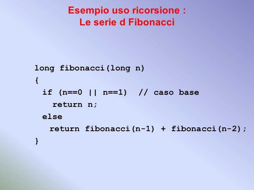 Esempio uso ricorsione : Le serie d Fibonacci long fibonacci(long n) { if (n==0 || n==1) // caso base return n; else return fibonacci(n-1) + fibonacci(n-2); }