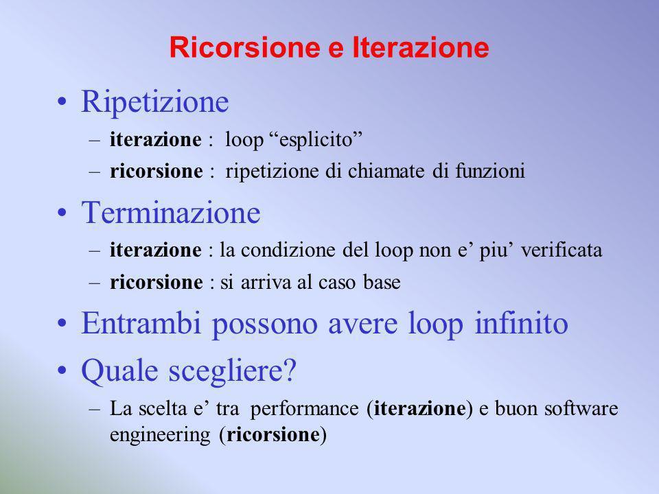 Ricorsione e Iterazione Ripetizione –iterazione : loop esplicito –ricorsione : ripetizione di chiamate di funzioni Terminazione –iterazione : la condizione del loop non e piu verificata –ricorsione : si arriva al caso base Entrambi possono avere loop infinito Quale scegliere.