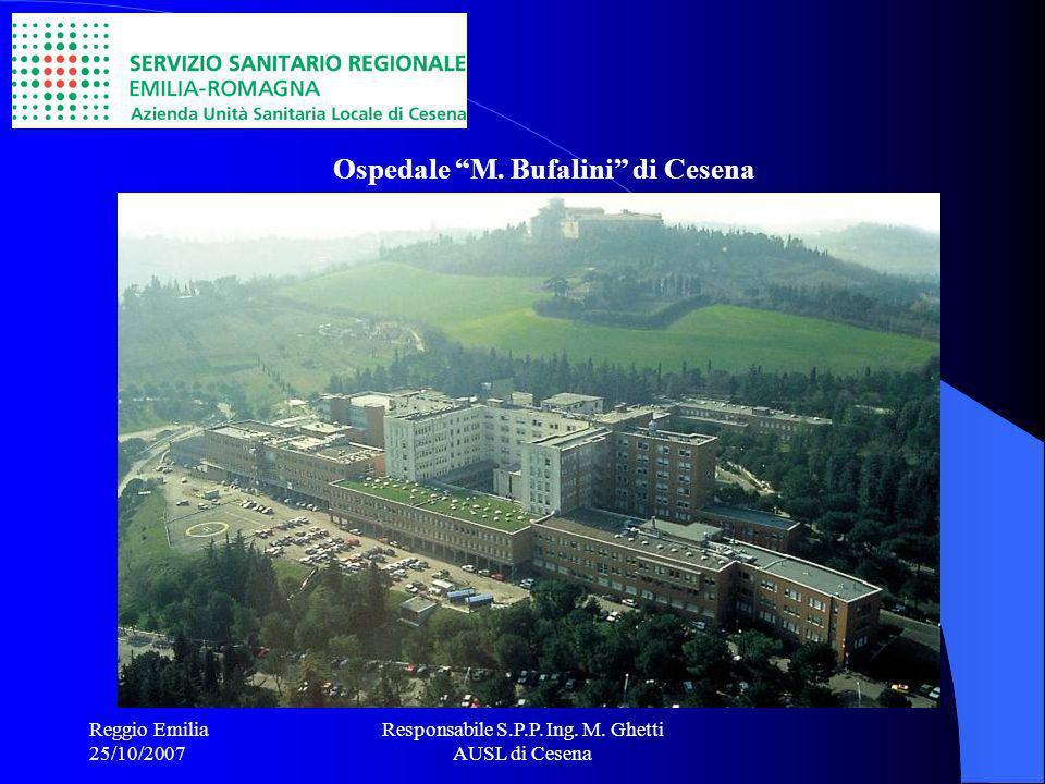 Reggio Emilia 25/10/2007 Responsabile S.P.P. Ing. M. Ghetti AUSL di Cesena Grazie per lattenzione !