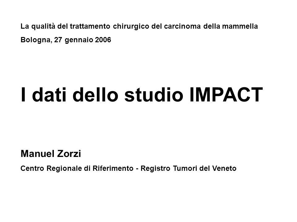 La qualità del trattamento chirurgico del carcinoma della mammella Bologna, 27 gennaio 2006 I dati dello studio IMPACT Manuel Zorzi Centro Regionale di Riferimento - Registro Tumori del Veneto