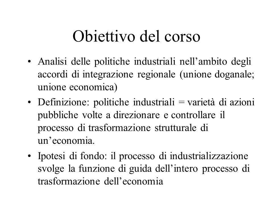 Obiettivo del corso Analisi delle politiche industriali nellambito degli accordi di integrazione regionale (unione doganale; unione economica) Definiz