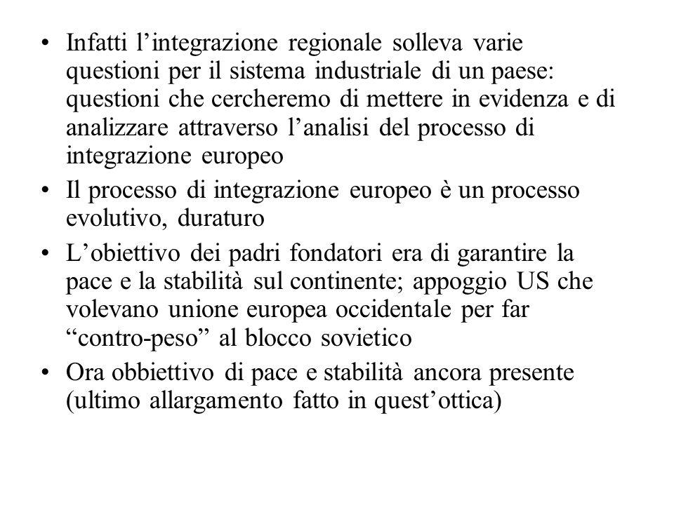 Infatti lintegrazione regionale solleva varie questioni per il sistema industriale di un paese: questioni che cercheremo di mettere in evidenza e di a