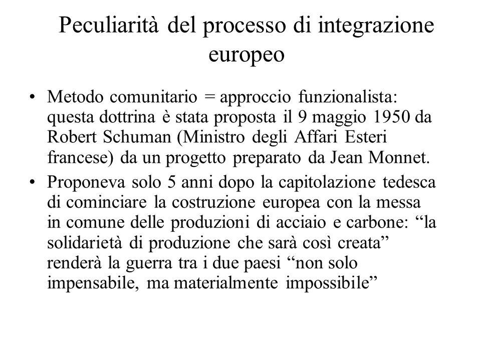 Peculiarità del processo di integrazione europeo Metodo comunitario = approccio funzionalista: questa dottrina è stata proposta il 9 maggio 1950 da Ro