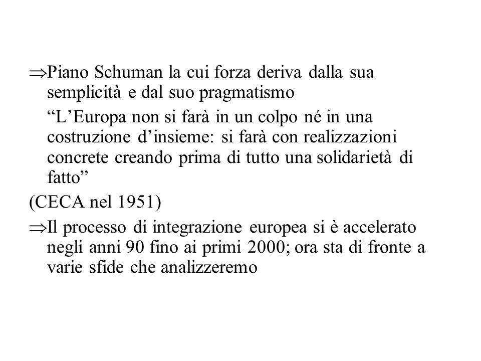 Piano Schuman la cui forza deriva dalla sua semplicità e dal suo pragmatismo LEuropa non si farà in un colpo né in una costruzione dinsieme: si farà c