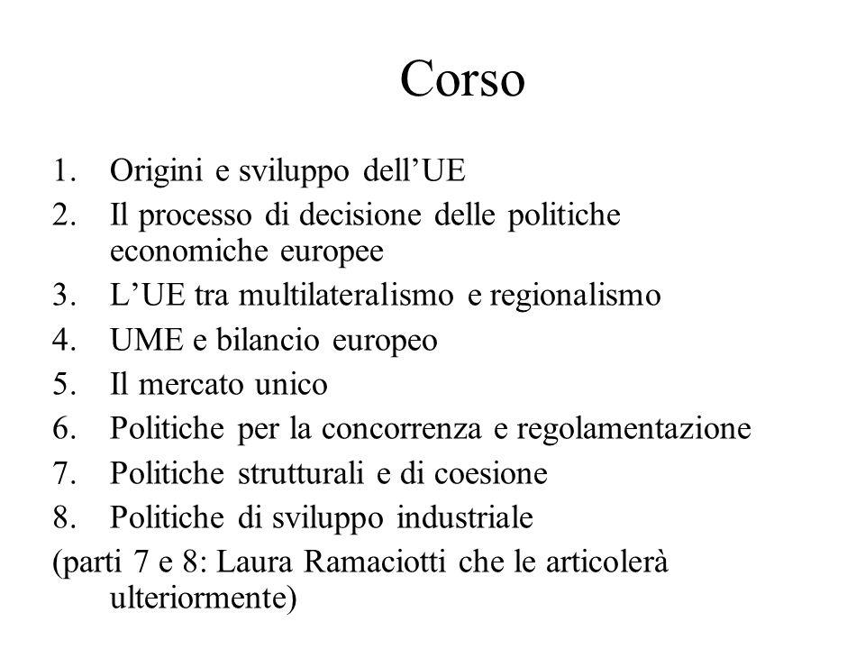 Corso 1.Origini e sviluppo dellUE 2.Il processo di decisione delle politiche economiche europee 3.LUE tra multilateralismo e regionalismo 4.UME e bila