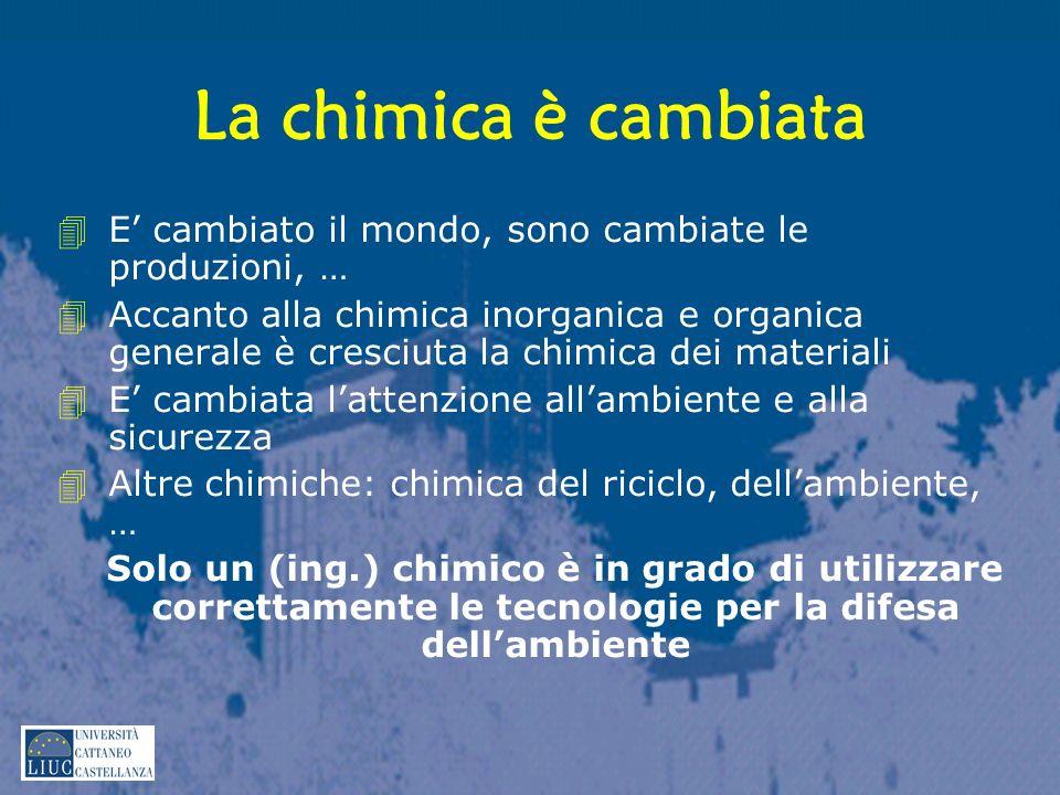 La chimica è cambiata 4E cambiato il mondo, sono cambiate le produzioni, … 4Accanto alla chimica inorganica e organica generale è cresciuta la chimica