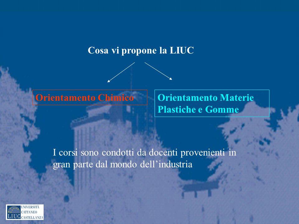 Cosa vi propone la LIUC I corsi sono condotti da docenti provenienti in gran parte dal mondo dellindustria Orientamento ChimicoOrientamento Materie Pl