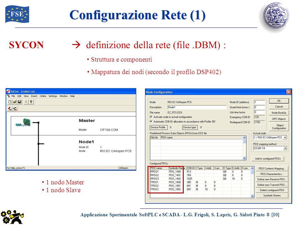 Applicazione Sperimentale SoftPLC e SCADA - L.G. Frigoli, S. Lapris, G. Sidoti Pinto ® [10] Configurazione Rete (1) SYCON definizione della rete (file