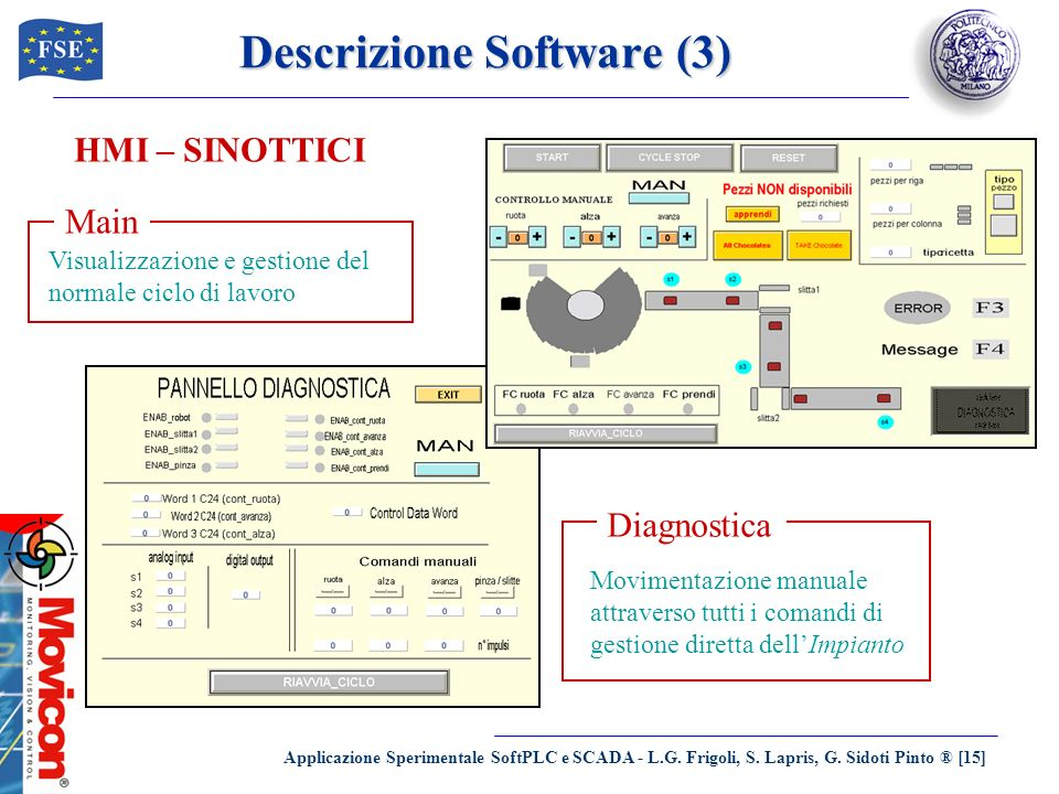 Applicazione Sperimentale SoftPLC e SCADA - L.G. Frigoli, S. Lapris, G. Sidoti Pinto ® [15] HMI – SINOTTICI Descrizione Software (3) Main Visualizzazi