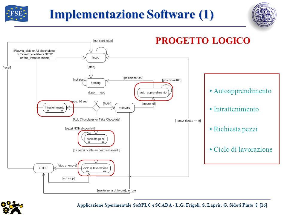 Applicazione Sperimentale SoftPLC e SCADA - L.G. Frigoli, S. Lapris, G. Sidoti Pinto ® [16] Implementazione Software (1) PROGETTO LOGICO Intrattenimen