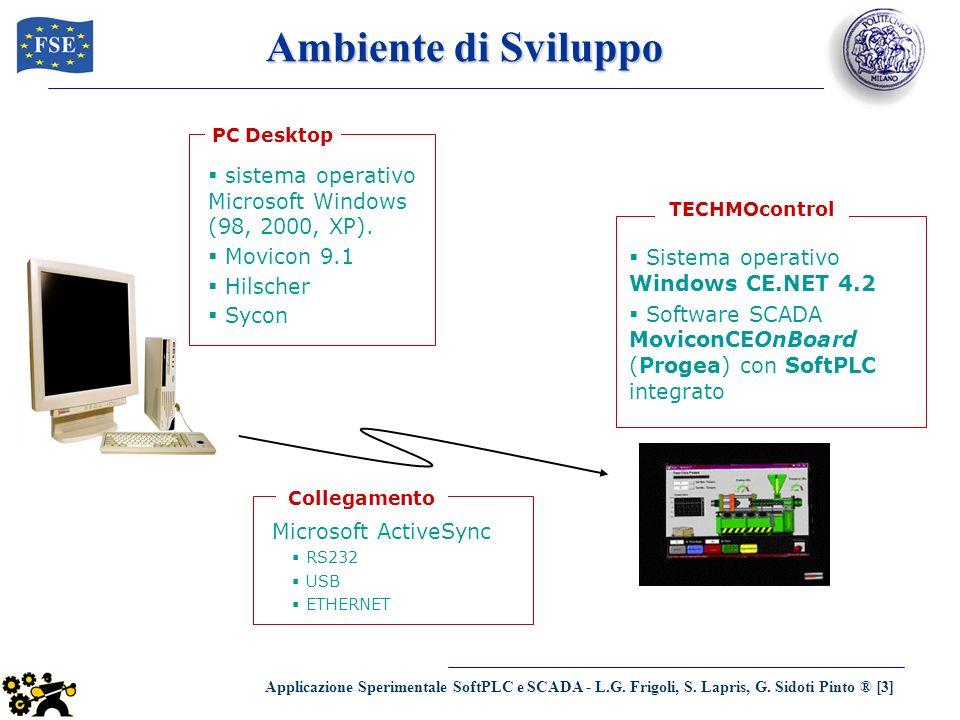 Applicazione Sperimentale SoftPLC e SCADA - L.G. Frigoli, S. Lapris, G. Sidoti Pinto ® [3] Ambiente di Sviluppo Microsoft ActiveSync RS232 USB ETHERNE