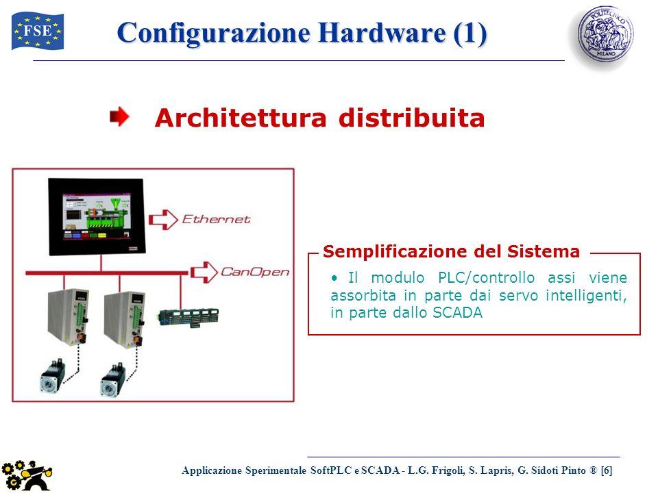 Applicazione Sperimentale SoftPLC e SCADA - L.G. Frigoli, S. Lapris, G. Sidoti Pinto ® [6] Configurazione Hardware (1) Architettura distribuita Il mod