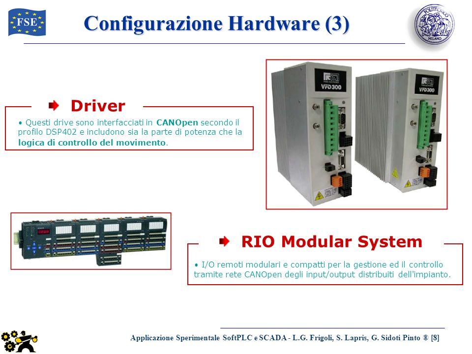Applicazione Sperimentale SoftPLC e SCADA - L.G. Frigoli, S. Lapris, G. Sidoti Pinto ® [8] Configurazione Hardware (3) Questi drive sono interfacciati