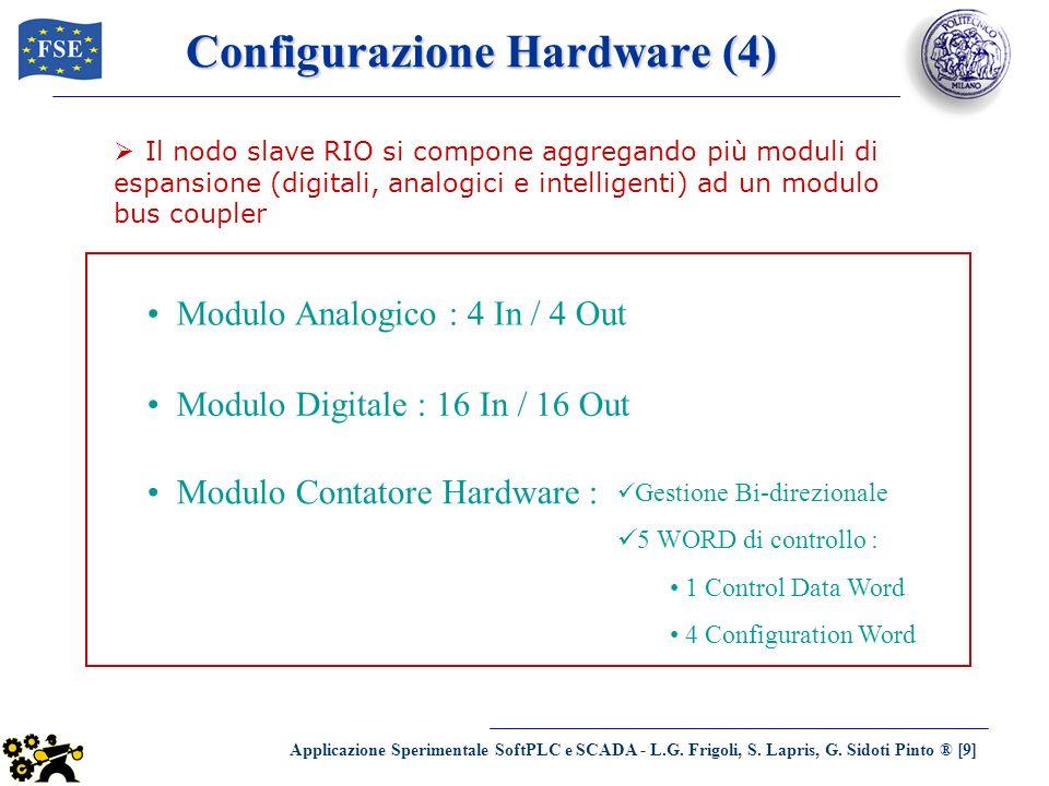 Applicazione Sperimentale SoftPLC e SCADA - L.G. Frigoli, S. Lapris, G. Sidoti Pinto ® [9] Configurazione Hardware (4) Il nodo slave RIO si compone ag