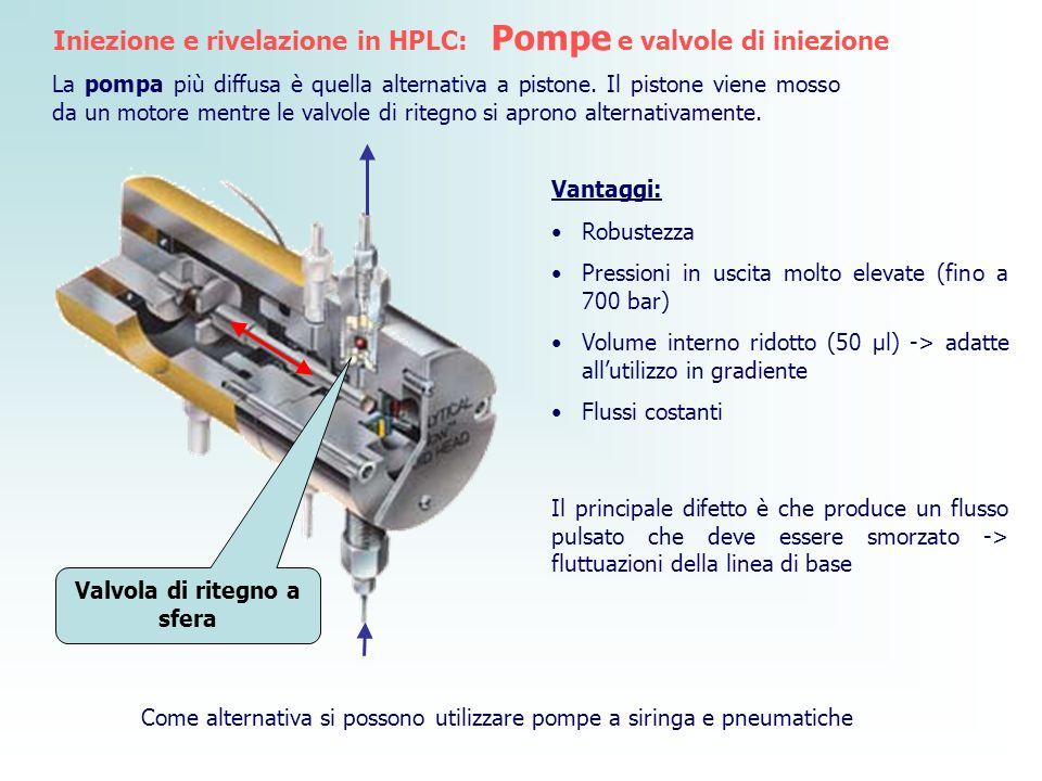 La pompa più diffusa è quella alternativa a pistone. Il pistone viene mosso da un motore mentre le valvole di ritegno si aprono alternativamente. Valv