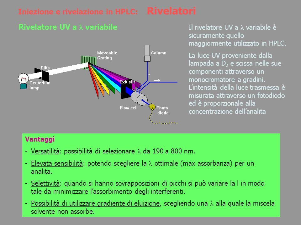 Iniezione e rivelazione in HPLC: Rivelatori Rivelatore UV a variabile Il rivelatore UV a variabile è sicuramente quello maggiormente utilizzato in HPL