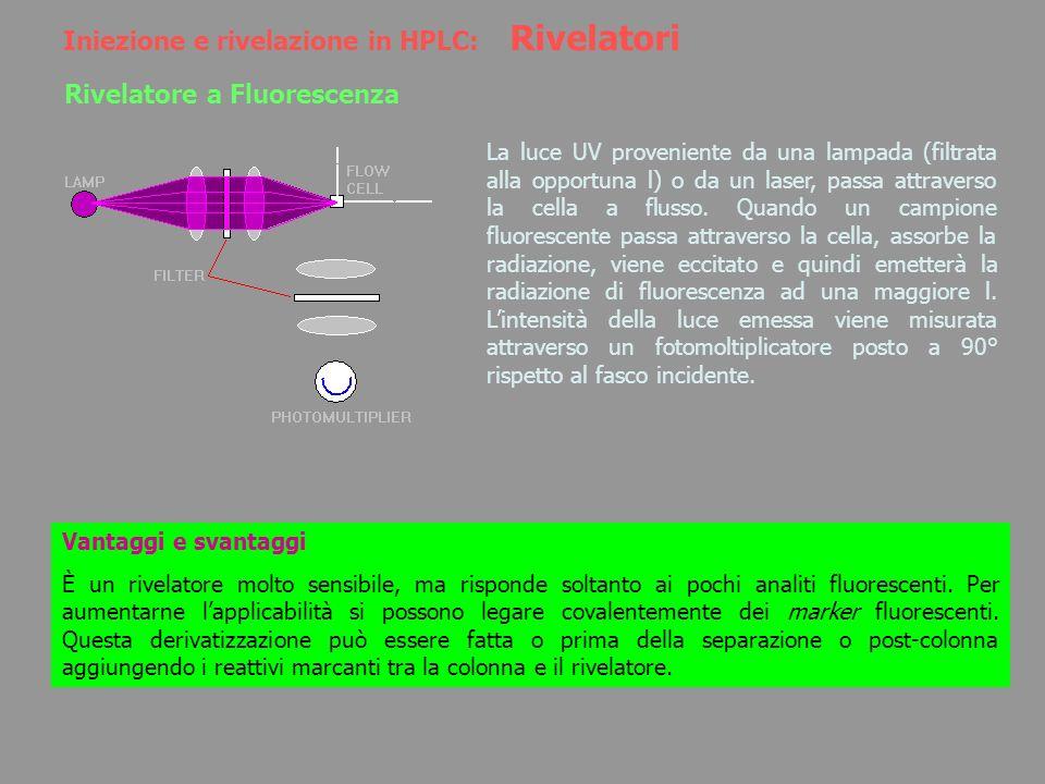 Iniezione e rivelazione in HPLC: Rivelatori Rivelatore a Fluorescenza La luce UV proveniente da una lampada (filtrata alla opportuna l) o da un laser,