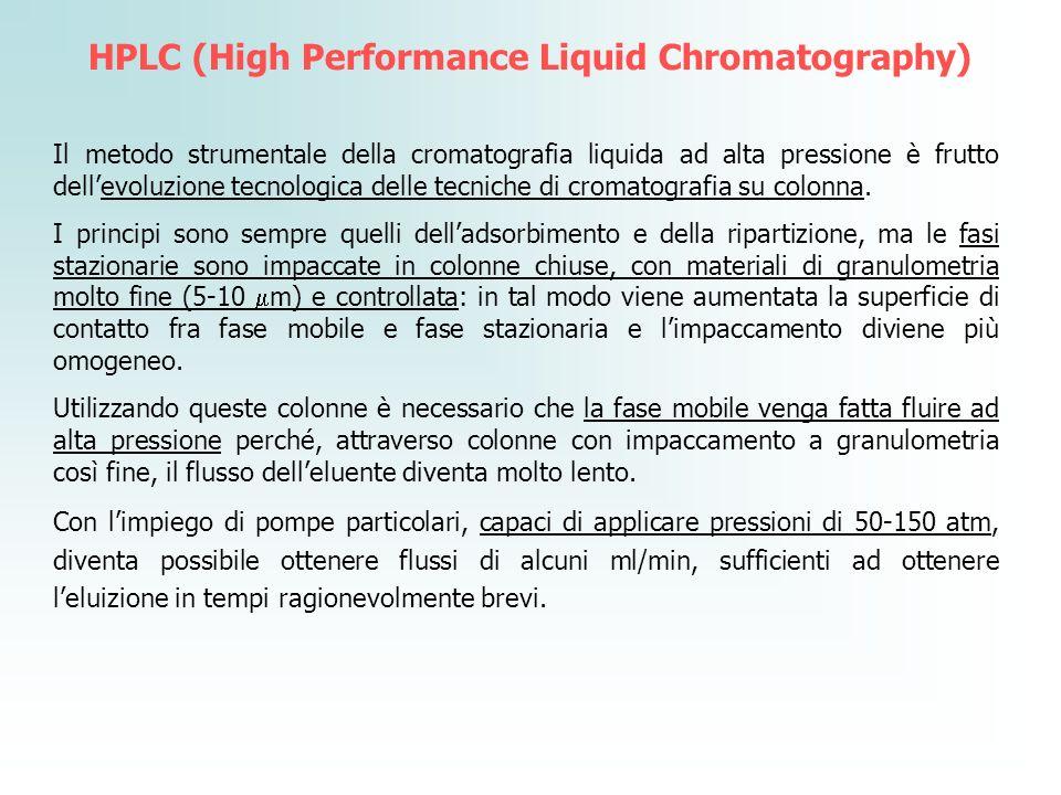 HPLC (High Performance Liquid Chromatography) Il metodo strumentale della cromatografia liquida ad alta pressione è frutto dellevoluzione tecnologica