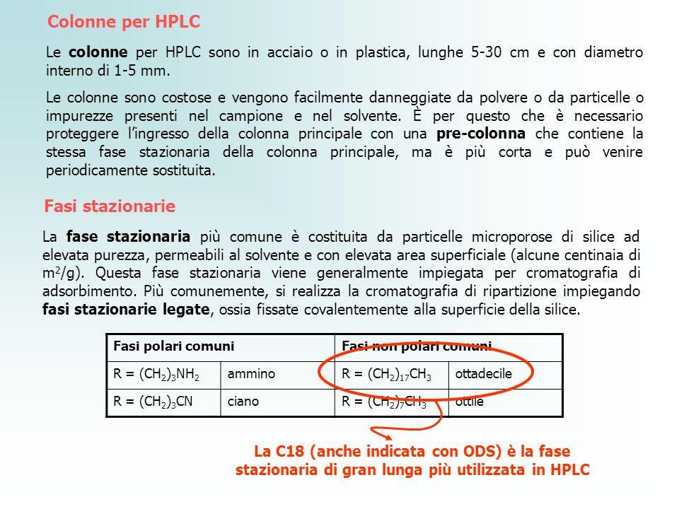 Colonne per HPLC Le colonne per HPLC sono in acciaio o in plastica, lunghe 5-30 cm e con diametro interno di 1-5 mm. Le colonne sono costose e vengono