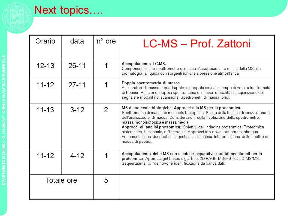 DIPARTIMENTO DI CHIMICA G. CIAMICIAN – CHIMICA ANALITICA STRUMENTALE Next topics…. Orariodatan° ore LC-MS – Prof. Zattoni 12-1326-111 Accoppiamento LC