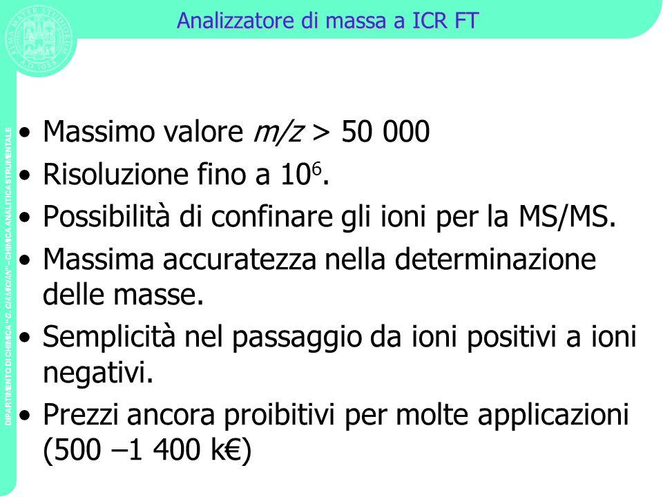 DIPARTIMENTO DI CHIMICA G. CIAMICIAN – CHIMICA ANALITICA STRUMENTALE Analizzatore di massa a ICR FT Massimo valore m/z > 50 000 Risoluzione fino a 10