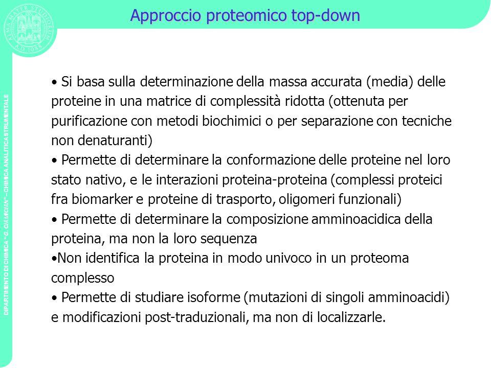 DIPARTIMENTO DI CHIMICA G. CIAMICIAN – CHIMICA ANALITICA STRUMENTALE Approccio proteomico top-down Si basa sulla determinazione della massa accurata (