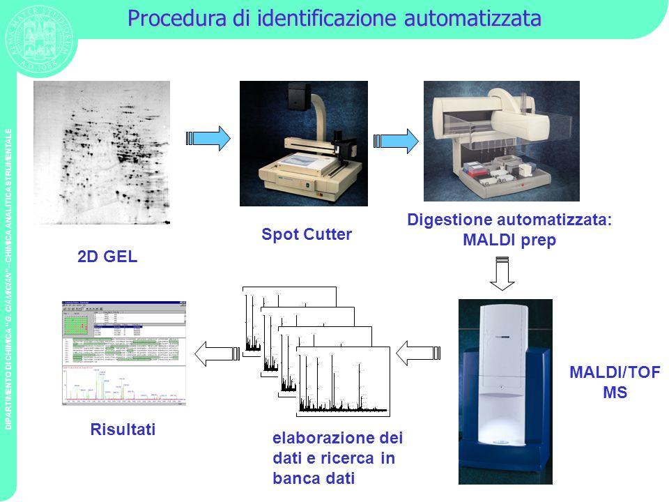 DIPARTIMENTO DI CHIMICA G. CIAMICIAN – CHIMICA ANALITICA STRUMENTALE Digestione automatizzata: MALDI prep MALDI/TOF MS elaborazione dei dati e ricerca