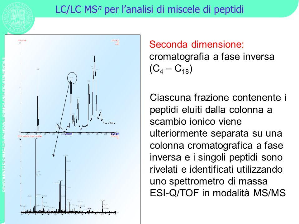 DIPARTIMENTO DI CHIMICA G. CIAMICIAN – CHIMICA ANALITICA STRUMENTALE LC/LC MS n per lanalisi di miscele di peptidi Seconda dimensione: cromatografia a