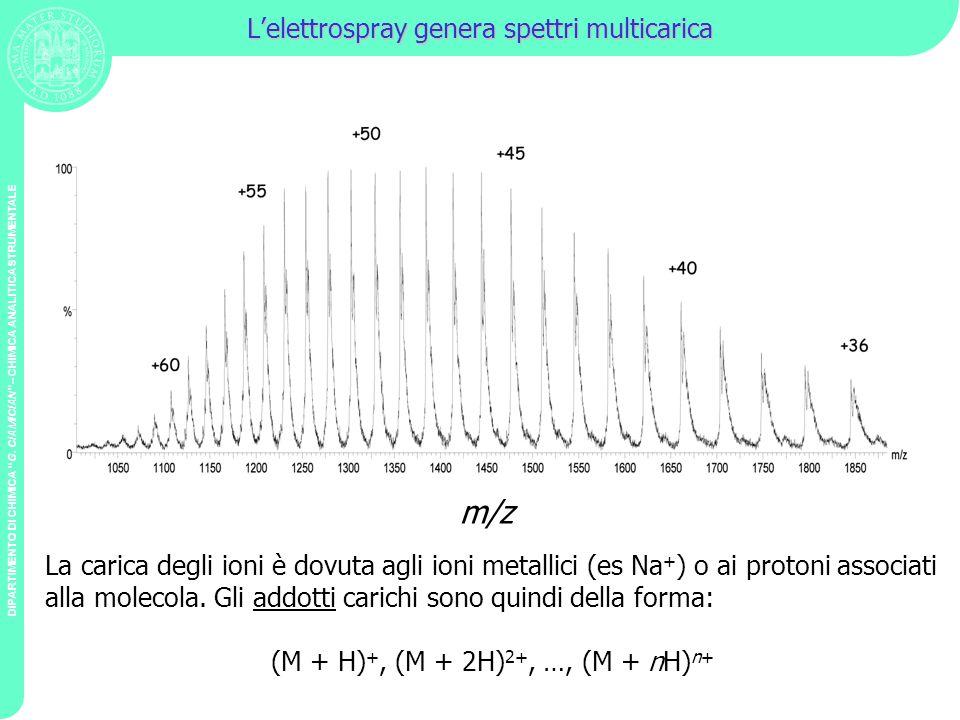 DIPARTIMENTO DI CHIMICA G. CIAMICIAN – CHIMICA ANALITICA STRUMENTALE Lelettrospray genera spettri multicarica m/z La carica degli ioni è dovuta agli i
