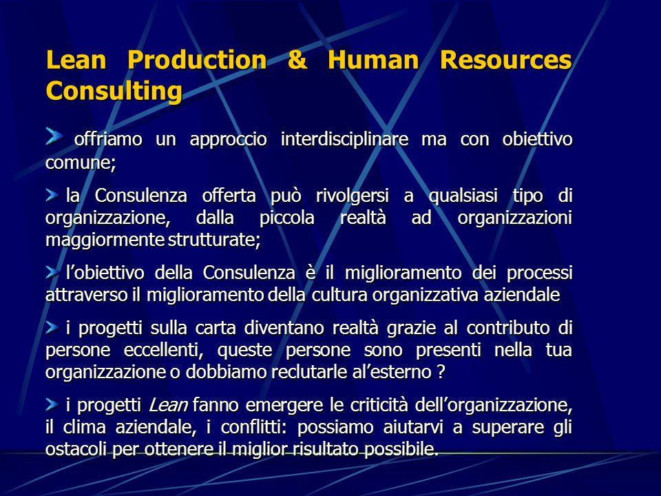 Lean Production & Human Resources Consulting offriamo un approccio interdisciplinare ma con obiettivo comune; offriamo un approccio interdisciplinare ma con obiettivo comune; la Consulenza offerta può rivolgersi a qualsiasi tipo di organizzazione, dalla piccola realtà ad organizzazioni maggiormente strutturate; la Consulenza offerta può rivolgersi a qualsiasi tipo di organizzazione, dalla piccola realtà ad organizzazioni maggiormente strutturate; lobiettivo della Consulenza è il miglioramento dei processi attraverso il miglioramento della cultura organizzativa aziendale lobiettivo della Consulenza è il miglioramento dei processi attraverso il miglioramento della cultura organizzativa aziendale i progetti sulla carta diventano realtà grazie al contributo di persone eccellenti, queste persone sono presenti nella tua organizzazione o dobbiamo reclutarle alesterno .