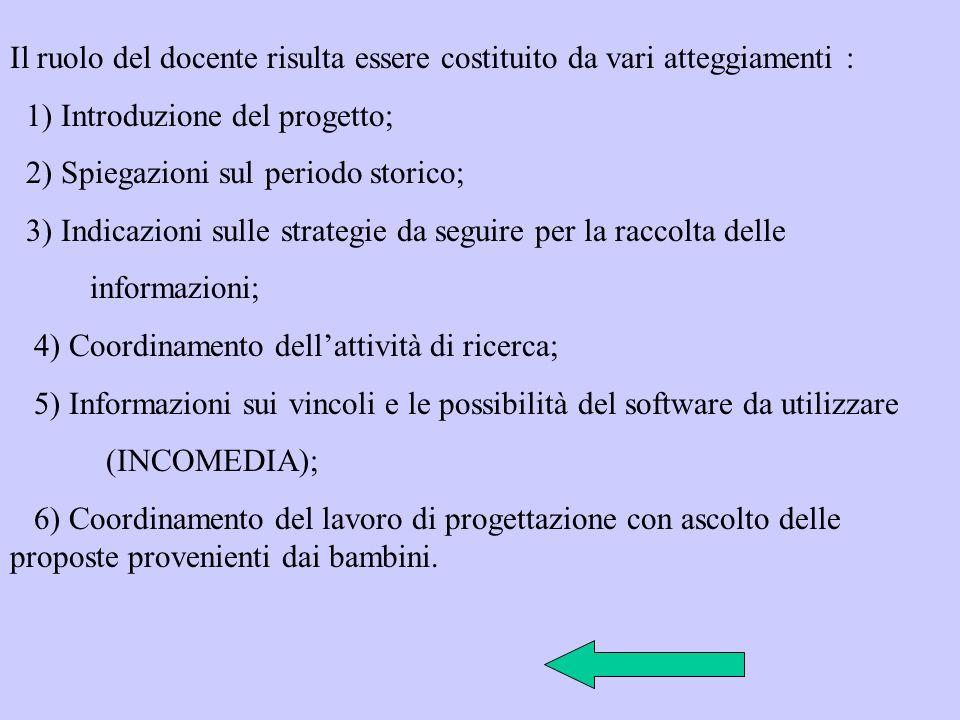 Il ruolo dei discenti è anchesso costituito da vari atteggiamenti : 1) Lascolto interessato e partecipe; 2) Propositivo e collaborativo; 3) Operativo; 4) Ricerca; 5) Socializzano il prodotto; 6) Fruiscono.