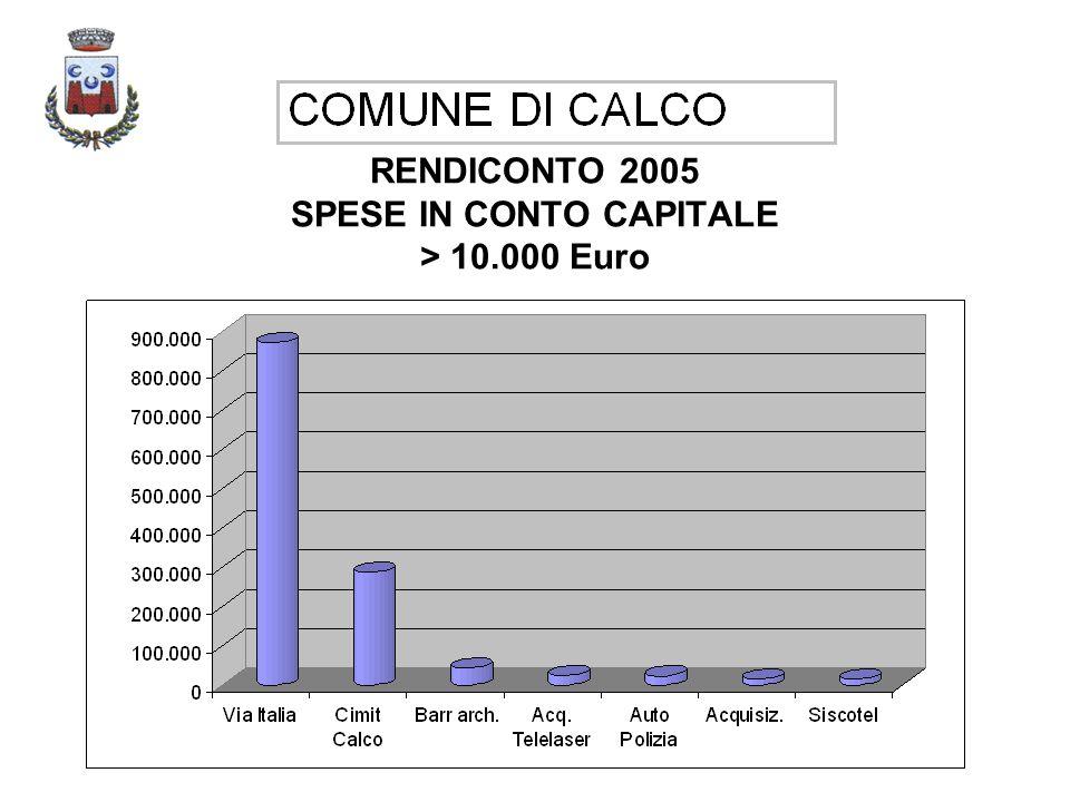 RENDICONTO 2005 SPESE IN CONTO CAPITALE > 10.000 Euro