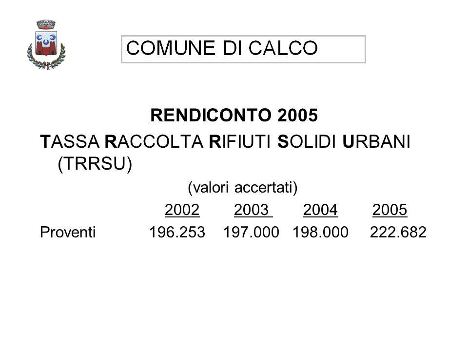 RENDICONTO 2005 TASSA RACCOLTA RIFIUTI SOLIDI URBANI (TRRSU) (valori accertati) 2002 2003 2004 2005 Proventi 196.253 197.000 198.000 222.682