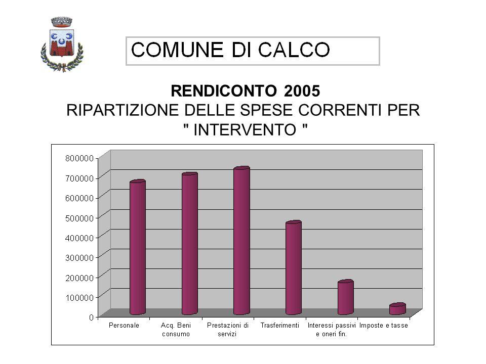 RENDICONTO 2005 RIPARTIZIONE DELLE SPESE CORRENTI PER INTERVENTO