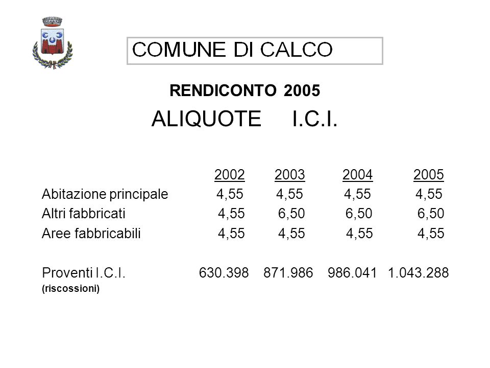 RENDICONTO 2005 ALIQUOTE I.C.I.