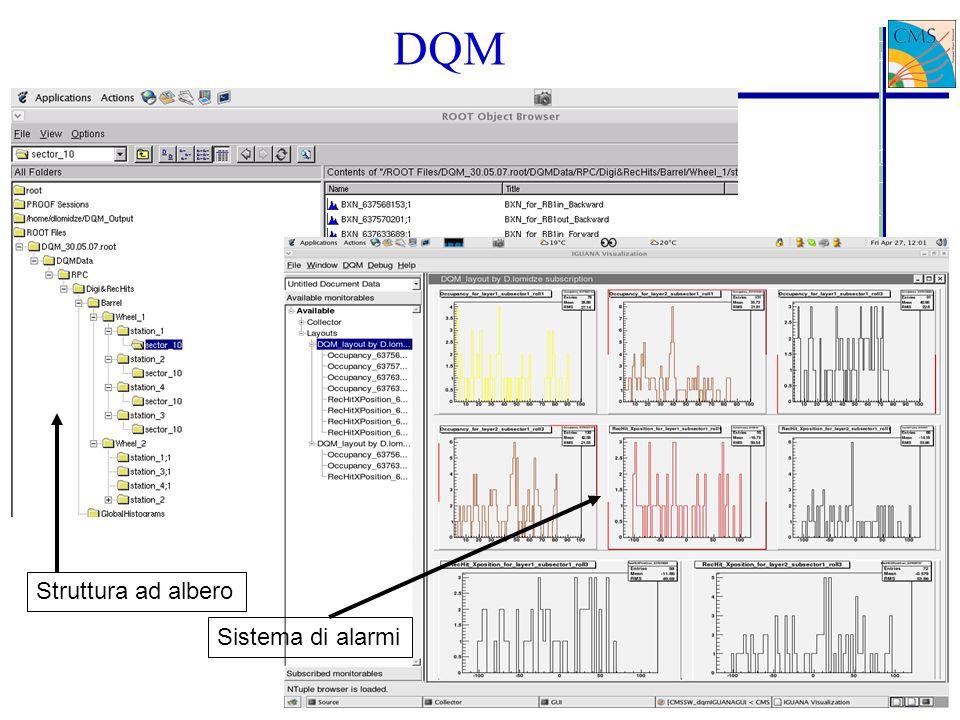DQM Struttura ad albero Sistema di alarmi