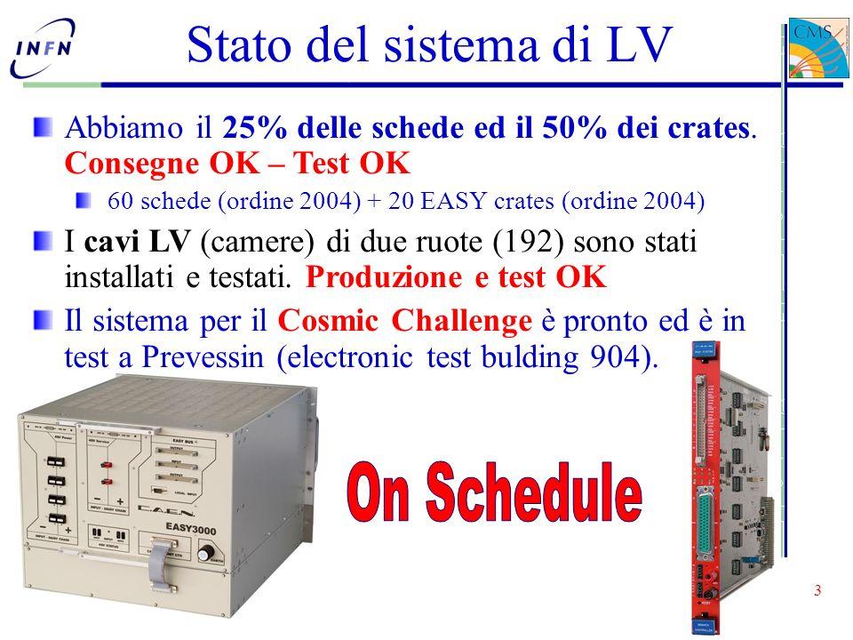 4 Schema Sistema HV in Control Room 8U EASY 1 2 3 4 5 6 - fan tary heat exchange EASY 1 2 3 4 5 6 - fan tary heat exchange 8U EASY 1 2 3 4 - - - fan tary heat exchange 8U 36 input ch.