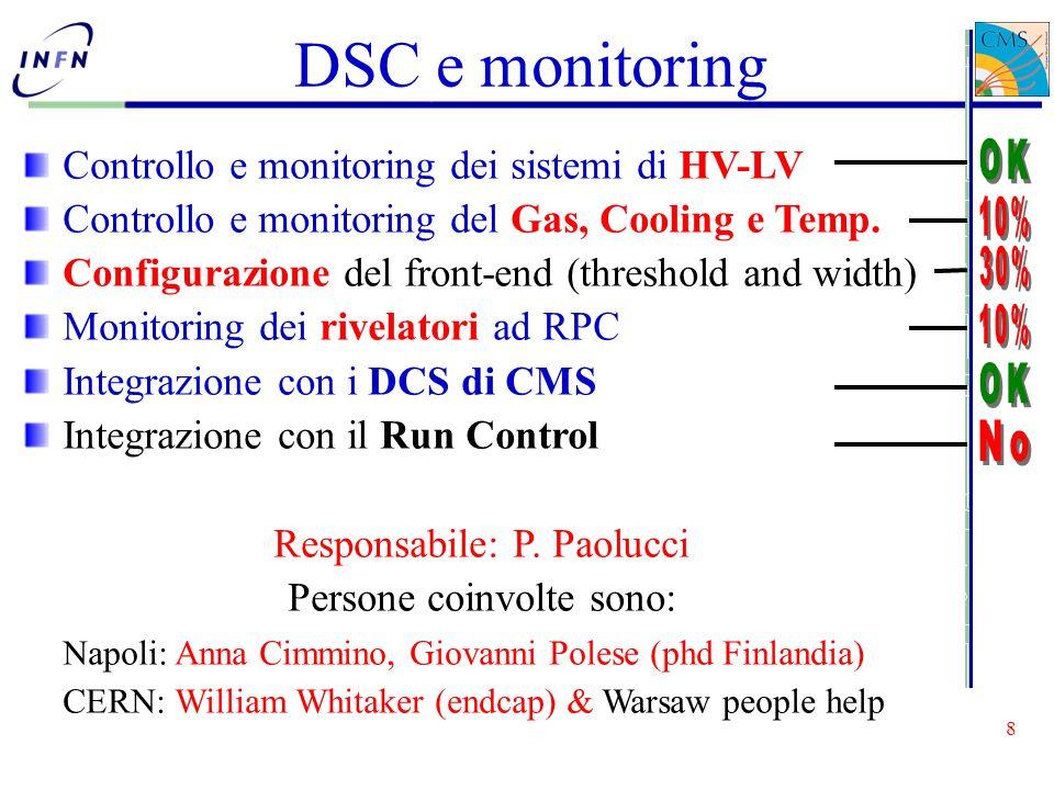 9 DCS x HV-LV-Temp Al 90% pronti per il Cosmic Challenge Primo sistema integrato nei DCS di CMS