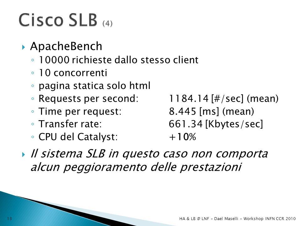 ApacheBench 10000 richieste dallo stesso client 10 concorrenti pagina statica solo html Requests per second: 1184.14 [#/sec] (mean) Time per request: