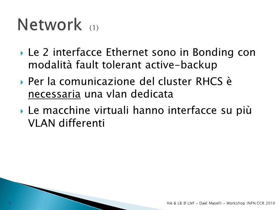 Le 2 interfacce Ethernet sono in Bonding con modalità fault tolerant active-backup Per la comunicazione del cluster RHCS è necessaria una vlan dedicat